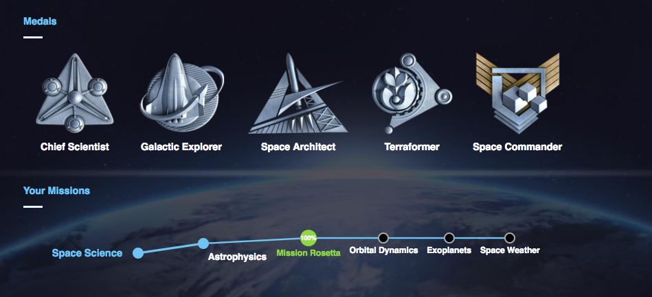 mindmap-missions